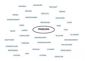Por que confiamos en solucións simples para resolver problemas complexos?